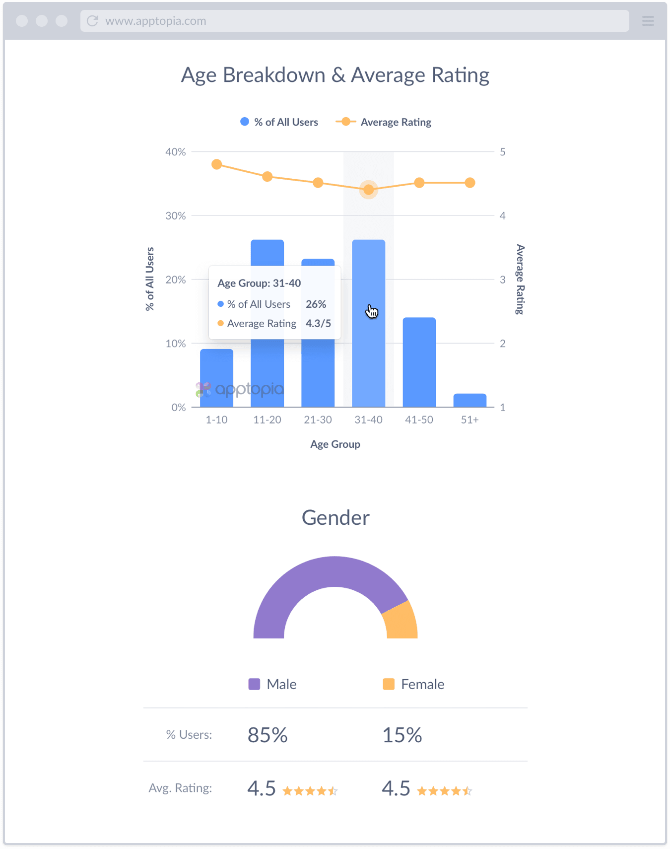 screenshot-app-demographics-4-frame@2x.png